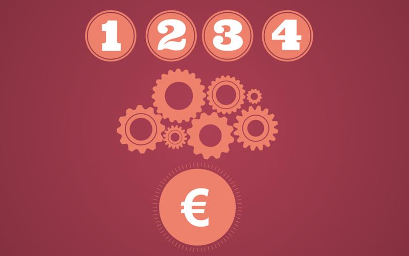 Les 4 piliers pour générer des revenus automatiques en ligne
